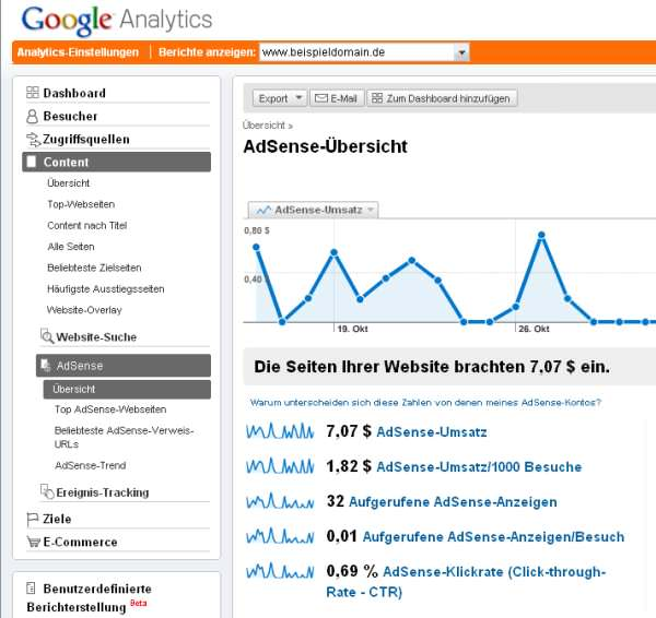 AdSense-Auswertungen in Analytics