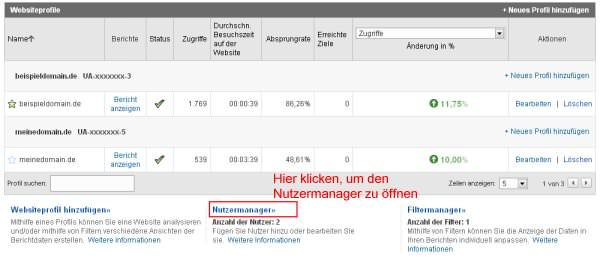 Nutzermanager in Analytics