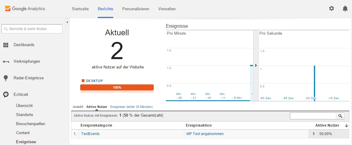 Hit in Analytics angekommen